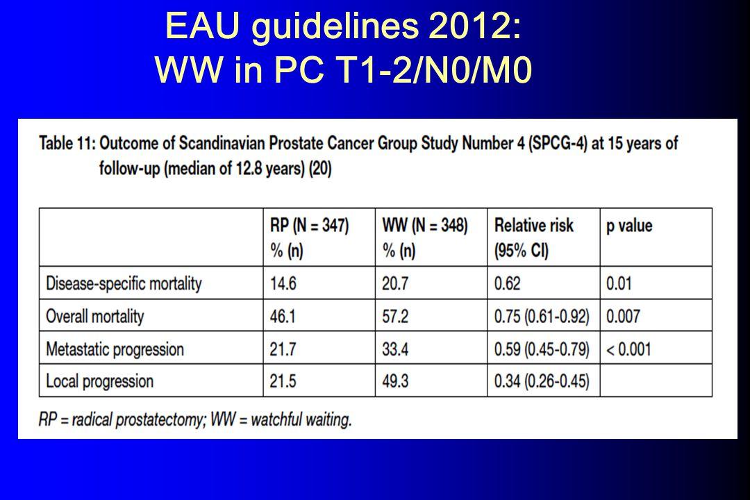 EAU guidelines 2012: WW in PC T1-2/N0/M0