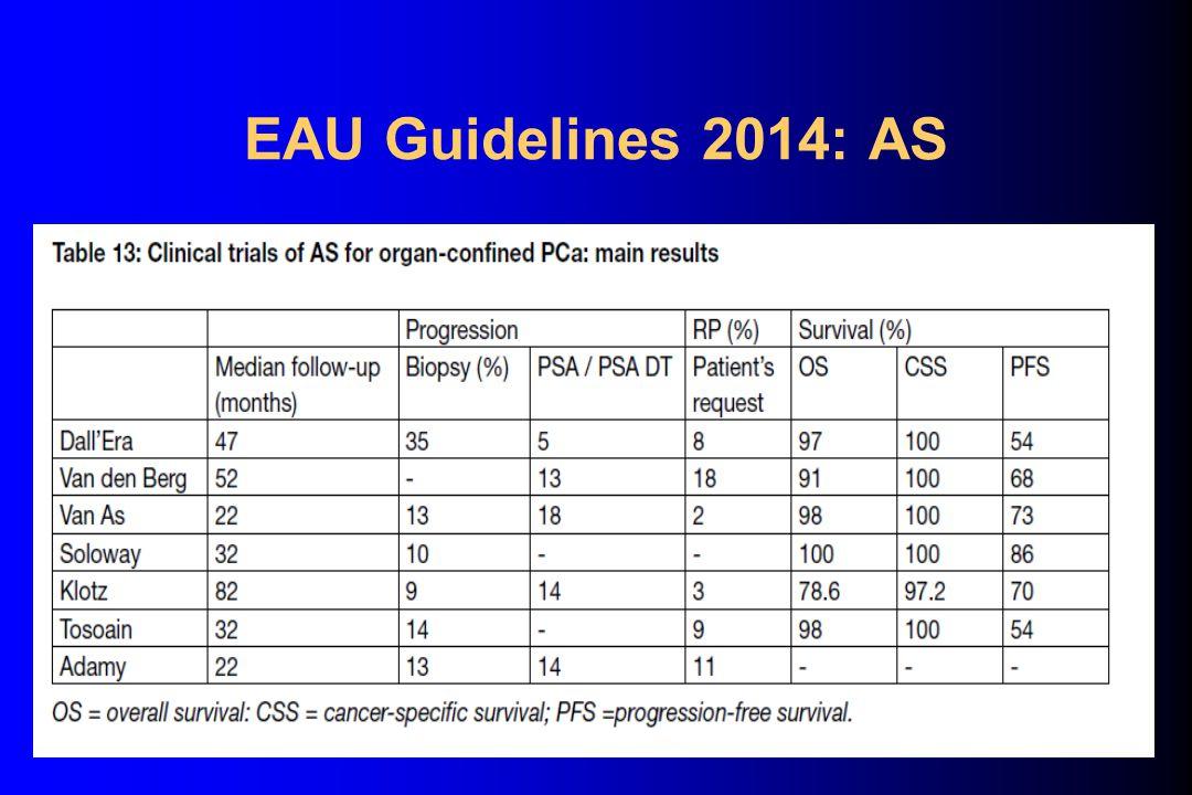 EAU Guidelines 2014: AS