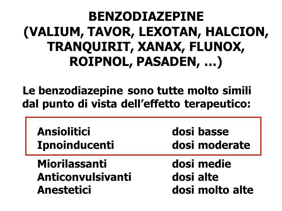 (VALIUM, TAVOR, LEXOTAN, HALCION, TRANQUIRIT, XANAX, FLUNOX, ROIPNOL, PASADEN, …) Le benzodiazepine sono tutte molto simili dal punto di vista dell'ef