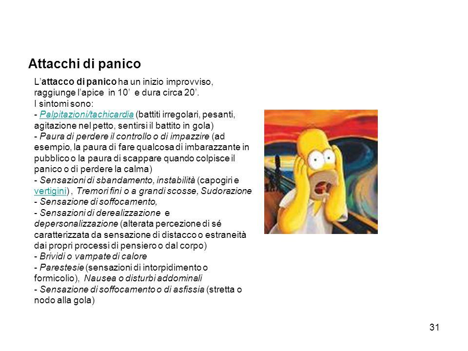 Attacchi di panico L'attacco di panico ha un inizio improvviso, raggiunge l'apice in 10' e dura circa 20'.
