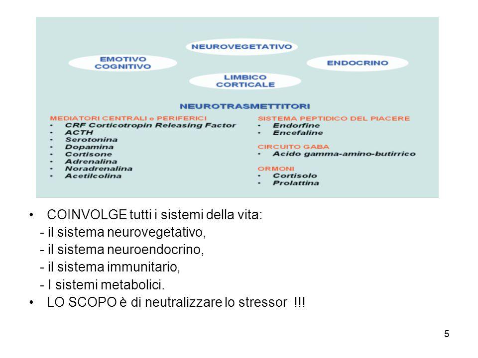 5 COINVOLGE tutti i sistemi della vita: - il sistema neurovegetativo, - il sistema neuroendocrino, - il sistema immunitario, - I sistemi metabolici.