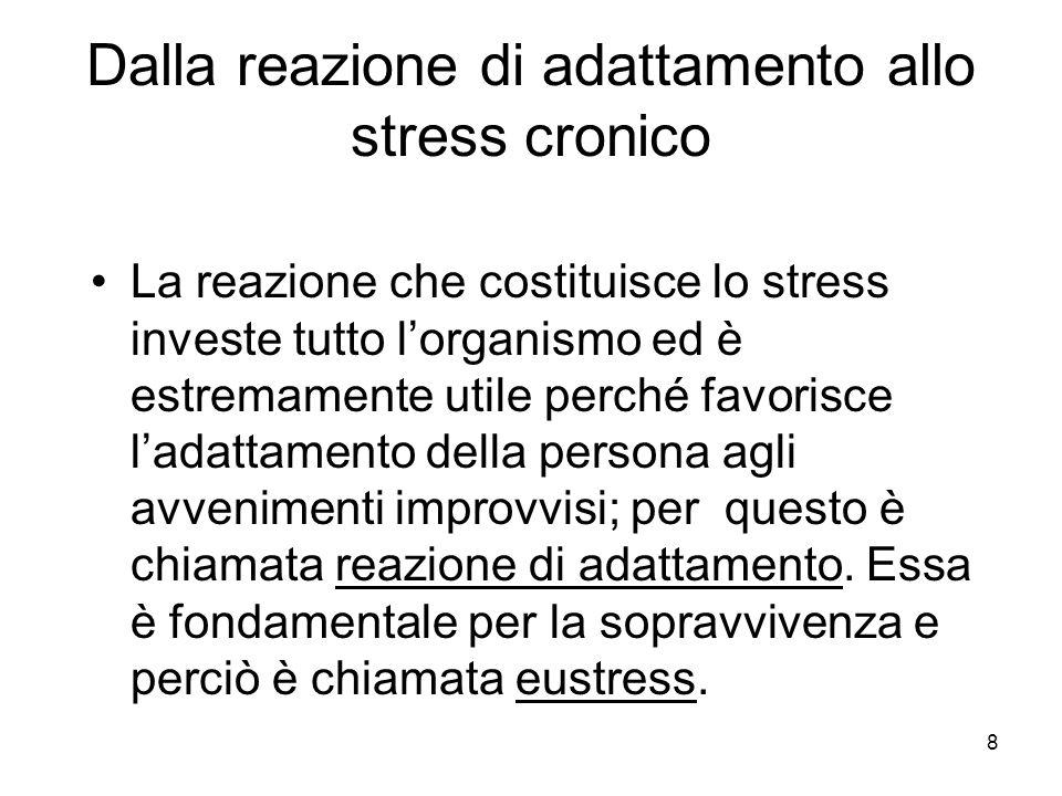 Il circuito del malessere 19 eventi stressanti Percezione alterata: emozioni cognizioni comportamento strategie di coping limitate e inadeguate stress cronicomalattia