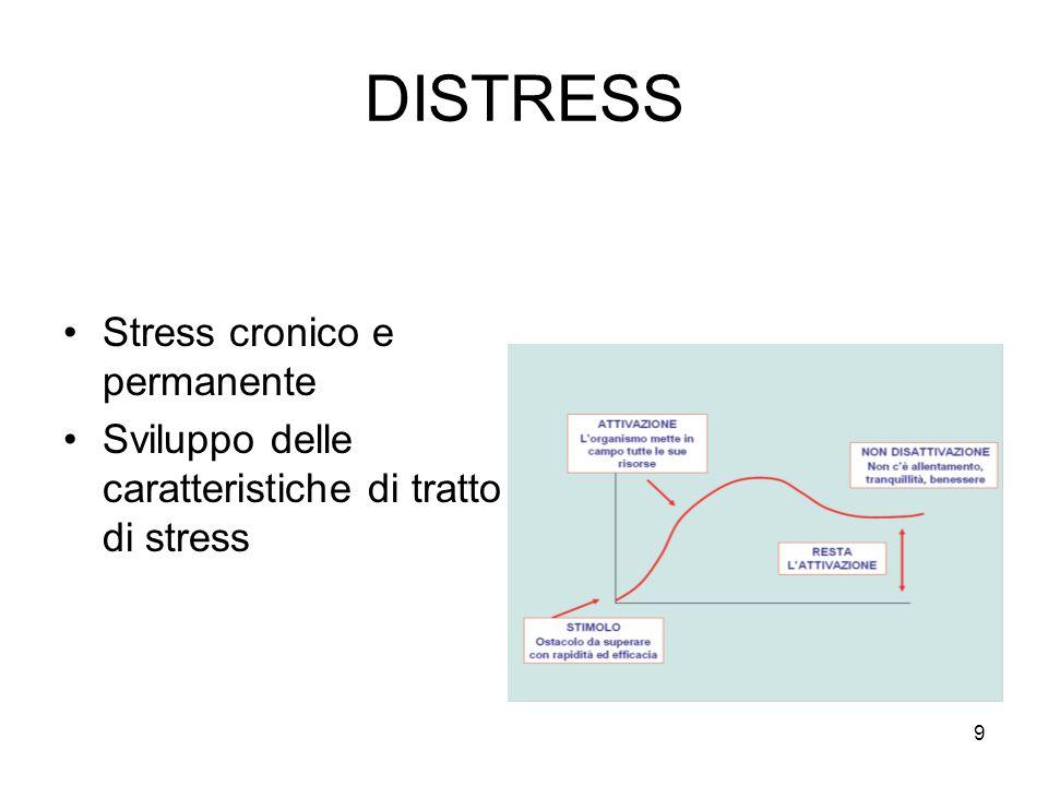 9 DISTRESS Stress cronico e permanente Sviluppo delle caratteristiche di tratto di stress