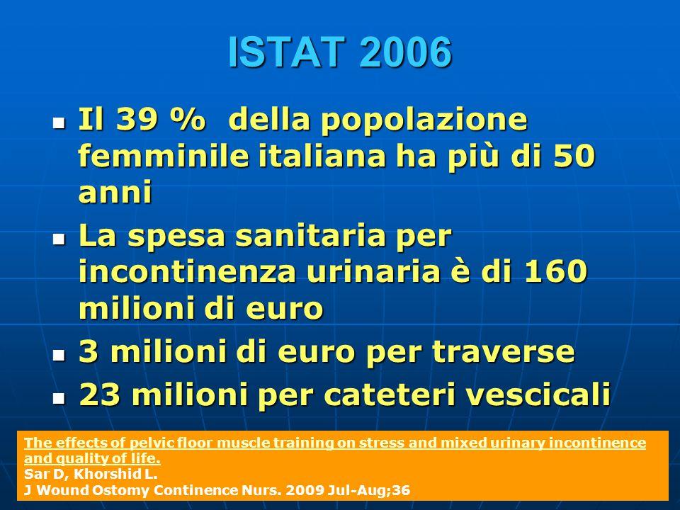 ISTAT 2006 Il 39 % della popolazione femminile italiana ha più di 50 anni Il 39 % della popolazione femminile italiana ha più di 50 anni La spesa sani