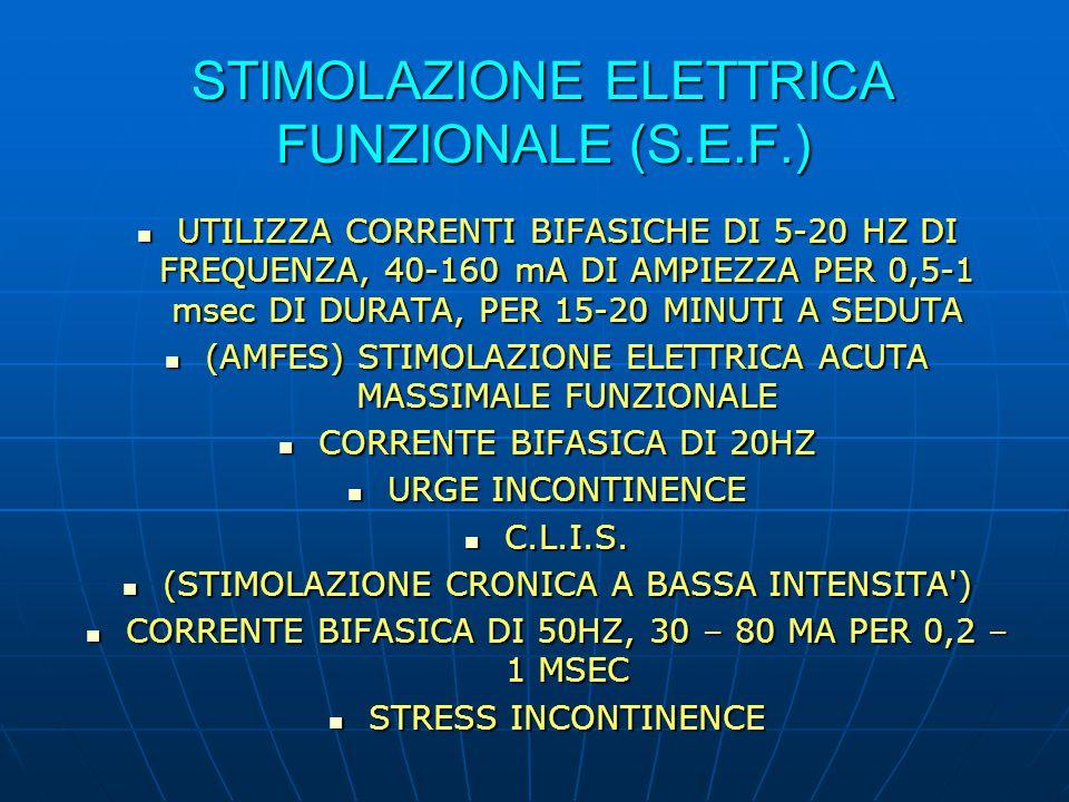 STIMOLAZIONE ELETTRICA FUNZIONALE (S.E.F.) UTILIZZA CORRENTI BIFASICHE DI 5-20 HZ DI FREQUENZA, 40-160 mA DI AMPIEZZA PER 0,5-1 msec DI DURATA, PER 15