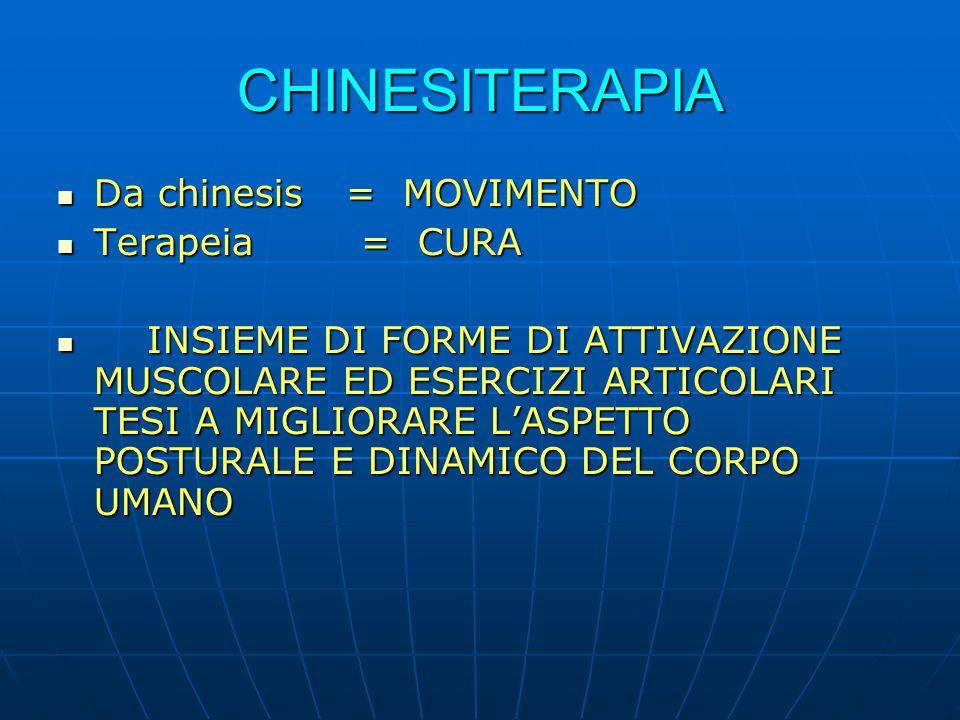CHINESITERAPIA Da chinesis = MOVIMENTO Da chinesis = MOVIMENTO Terapeia = CURA Terapeia = CURA INSIEME DI FORME DI ATTIVAZIONE MUSCOLARE ED ESERCIZI A