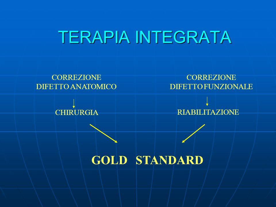 TERAPIA INTEGRATA CHIRURGIA RIABILITAZIONE CORREZIONE DIFETTO ANATOMICO CORREZIONE DIFETTO FUNZIONALE GOLD STANDARD