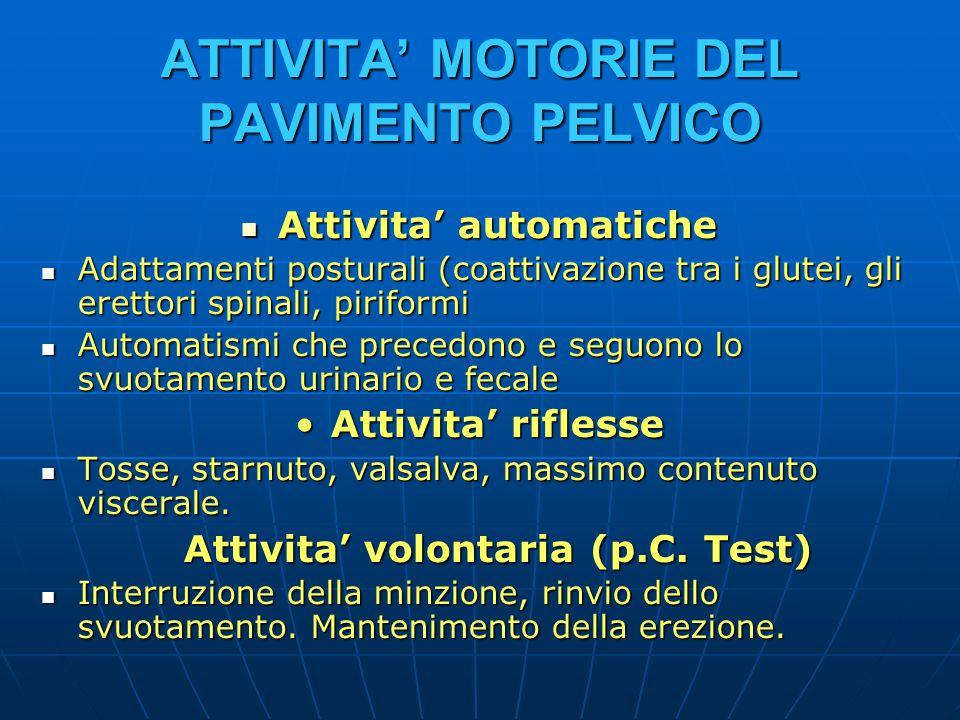 ATTIVITA' MOTORIE DEL PAVIMENTO PELVICO Attivita' automatiche Attivita' automatiche Adattamenti posturali (coattivazione tra i glutei, gli erettori sp