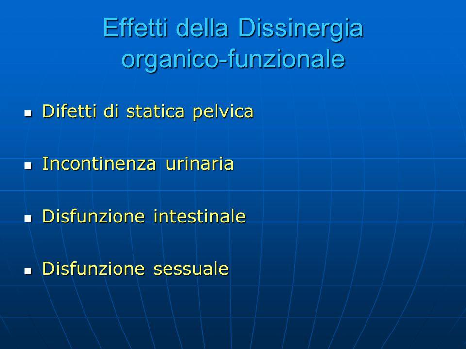 Effetti della Dissinergia organico-funzionale Difetti di statica pelvica Difetti di statica pelvica Incontinenza urinaria Incontinenza urinaria Disfun