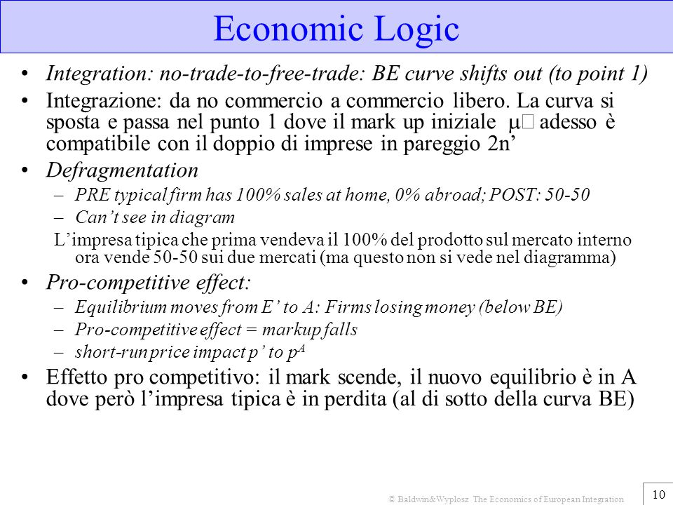 © Baldwin&Wyplosz The Economics of European Integration 10 Economic Logic Integration: no-trade-to-free-trade: BE curve shifts out (to point 1) Integr