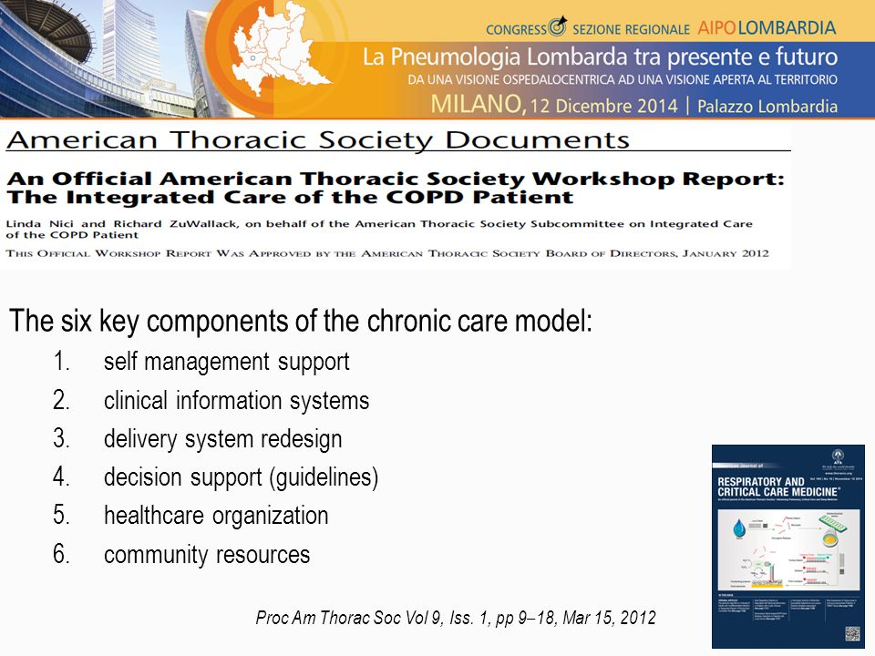 The six key components of the chronic care model: 1.self management support 2.clinical information systems 3.delivery system redesign 4.decision support (guidelines) 5.healthcare organization 6.community resources Proc Am Thorac Soc Vol 9, Iss.