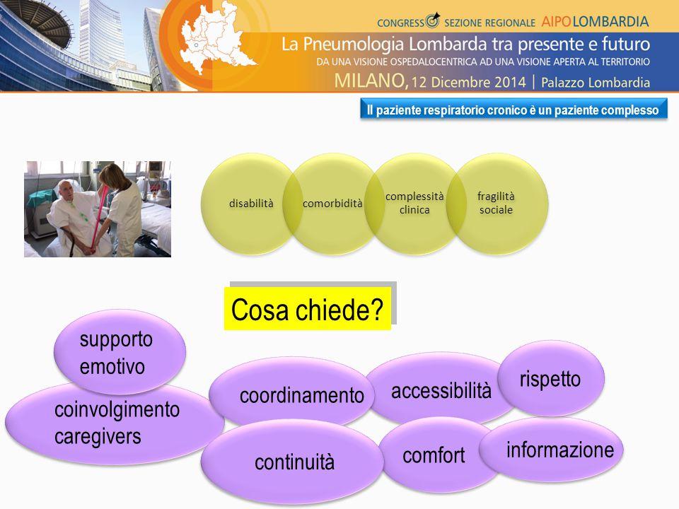 ASL = … PLS = pediatra libera scelta DSS = Distretto socio-sanitario CA = cura ambulatoriale