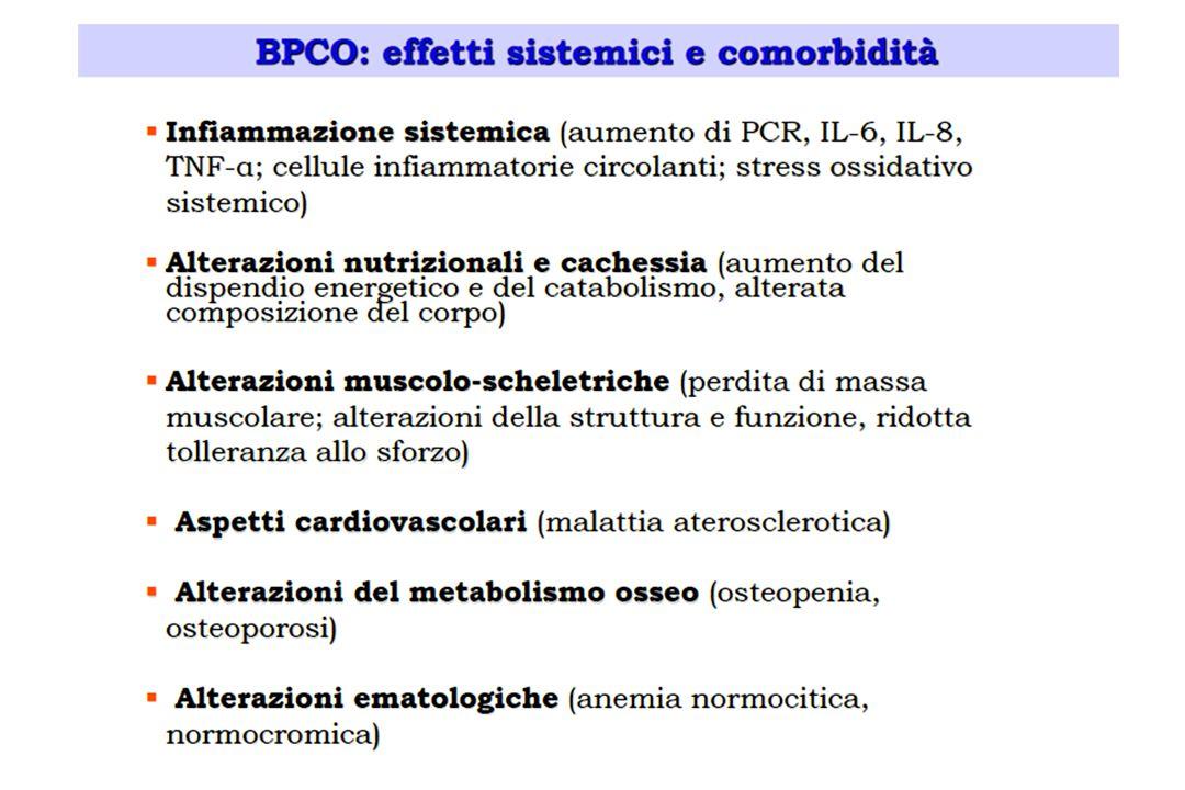Serum L-ascorbic acid,  mol/L Serum CRP, mg/L Tzoulaky I et al., Circulation 2005 Serum L-ascorbic acid,  ControlsPAD L-ascorbic Acid Depletion in Spiked Sera from Nonsmoking Men (10 control subjects, 15 PAD patients), Stratified for Serum CRP (5.0 mg/L) Correlation Between Serum L-ascorbic Acid and CRP Concentrations in PAD Patients r= -0.72 P<.001