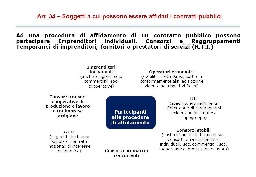 9 Art. 34 – Soggetti a cui possono essere affidati i contratti pubblici Ad una procedura di affidamento di un contratto pubblico possono partecipare I