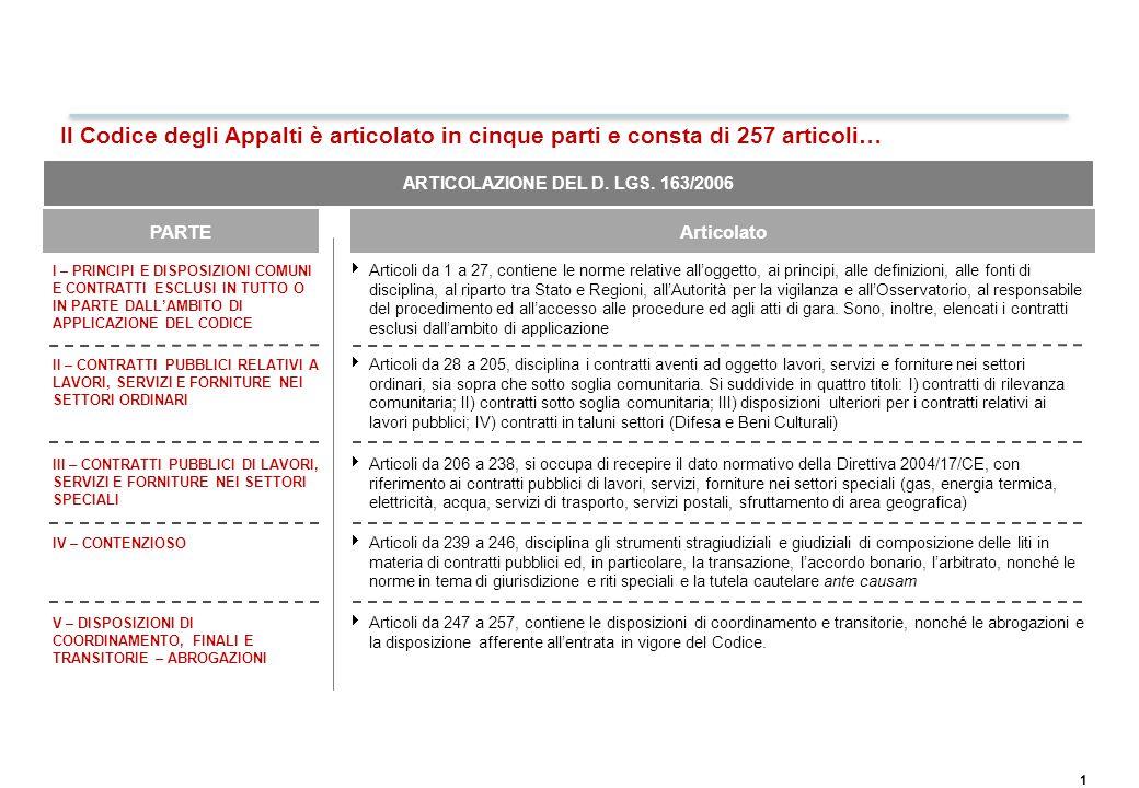 42 Art.46 – Documenti e informazioni complementari – Tassatività delle cause di esclusione 1.