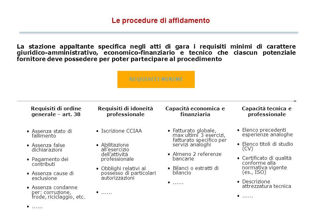 35 Le procedure di affidamento La stazione appaltante specifica negli atti di gara i requisiti minimi di carattere giuridico-amministrativo, economico