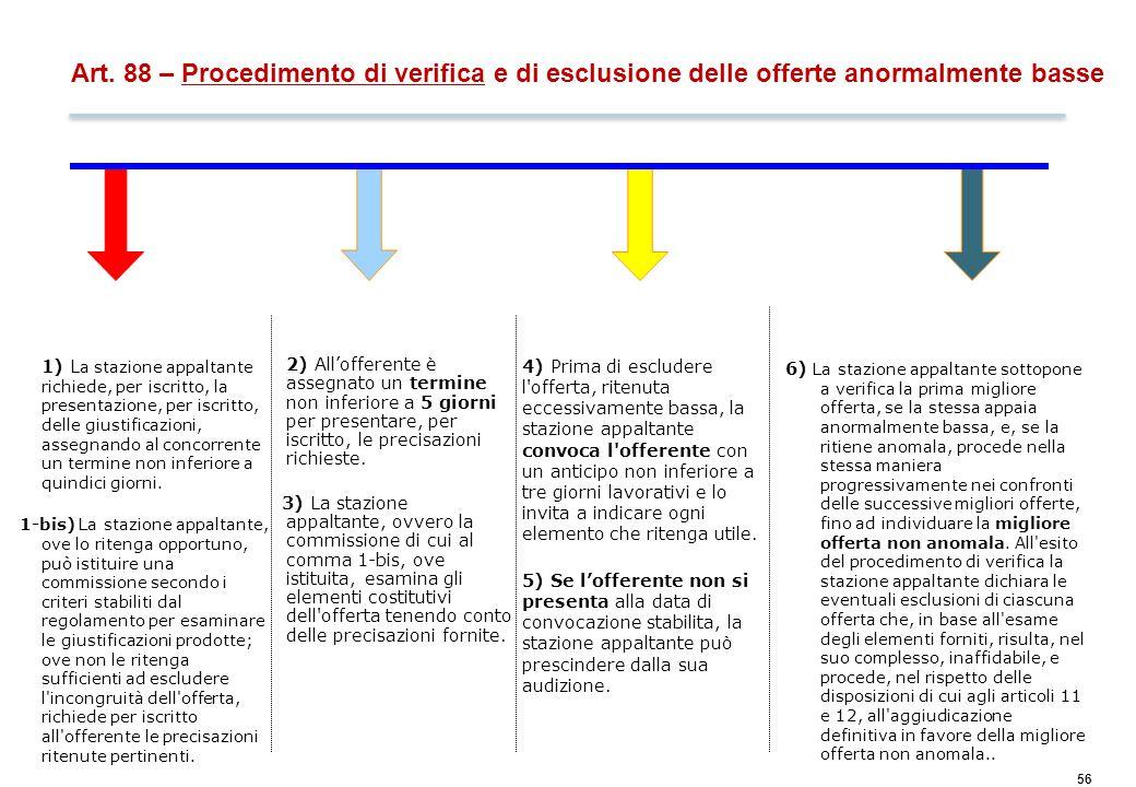 56 Art. 88 – Procedimento di verifica e di esclusione delle offerte anormalmente basse 1) L a stazione appaltante richiede, per iscritto, la presentaz