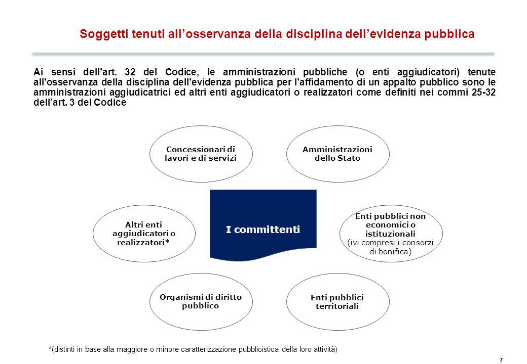 7 Ai sensi dell'art. 32 del Codice, le amministrazioni pubbliche (o enti aggiudicatori) tenute all'osservanza della disciplina dell'evidenza pubblica