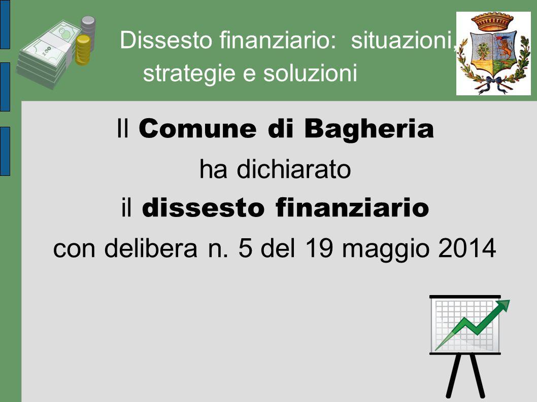 Dissesto finanziario: situazioni, strategie e soluzioni Il Comune di Bagheria ha dichiarato il dissesto finanziario con delibera n. 5 del 19 maggio 20