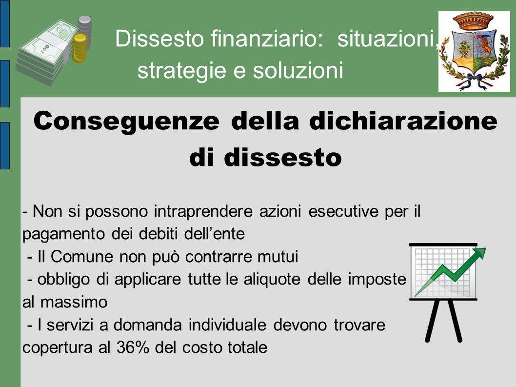 Dissesto finanziario: situazioni, strategie e soluzioni Conseguenze della dichiarazione di dissesto - Non si possono intraprendere azioni esecutive pe