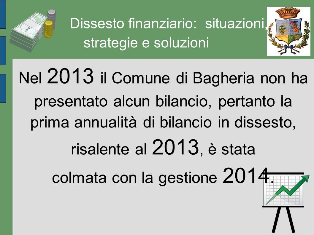Nel 2013 il Comune di Bagheria non ha presentato alcun bilancio, pertanto la prima annualità di bilancio in dissesto, risalente al 2013, è stata colma