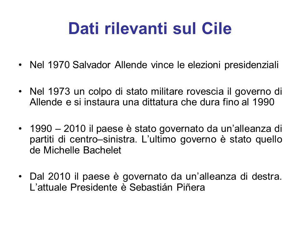 Dati rilevanti sul Cile Nel 1970 Salvador Allende vince le elezioni presidenziali Nel 1973 un colpo di stato militare rovescia il governo di Allende e si instaura una dittatura che dura fino al 1990 1990 – 2010 il paese è stato governato da un'alleanza di partiti di centro–sinistra.
