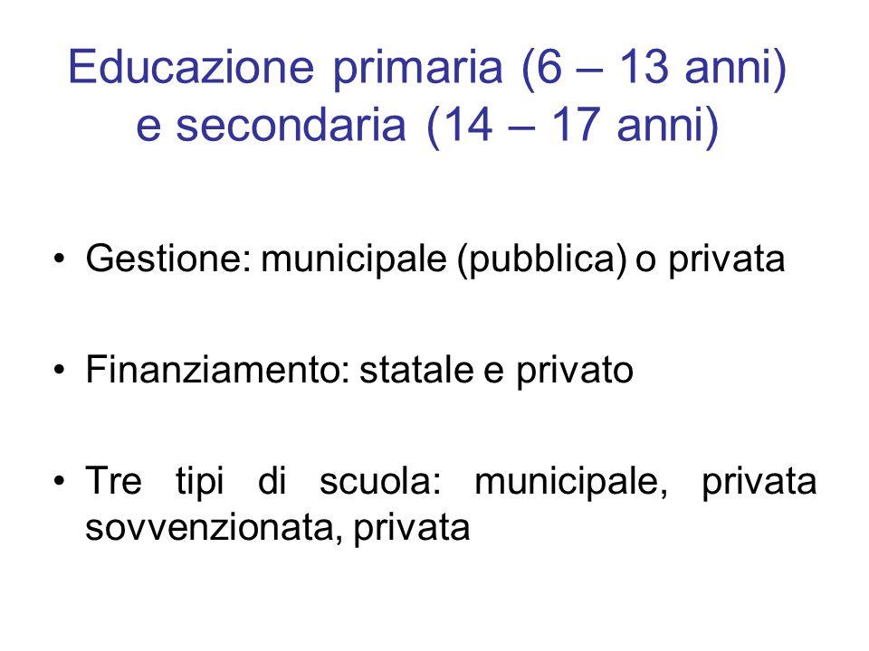Educazione primaria (6 – 13 anni) e secondaria (14 – 17 anni) Gestione: municipale (pubblica) o privata Finanziamento: statale e privato Tre tipi di scuola: municipale, privata sovvenzionata, privata
