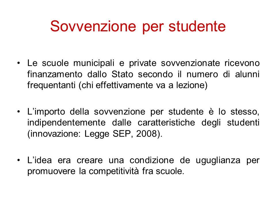 Sovvenzione per studente Le scuole municipali e private sovvenzionate ricevono finanzamento dallo Stato secondo il numero di alunni frequentanti (chi effettivamente va a lezione) L'importo della sovvenzione per studente è lo stesso, indipendentemente dalle caratteristiche degli studenti (innovazione: Legge SEP, 2008).