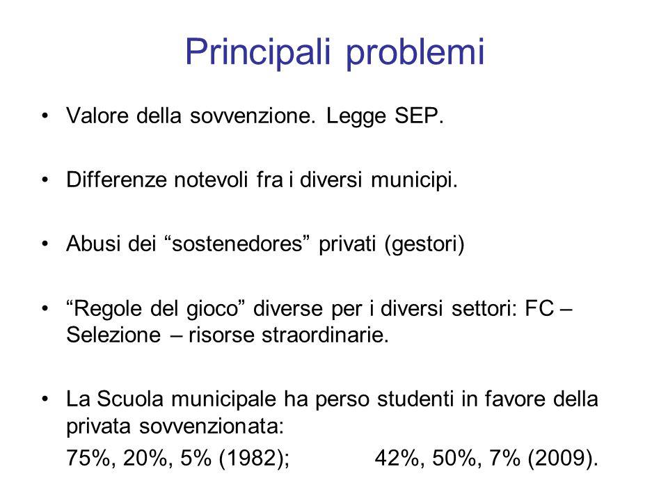 Principali problemi Valore della sovvenzione. Legge SEP.