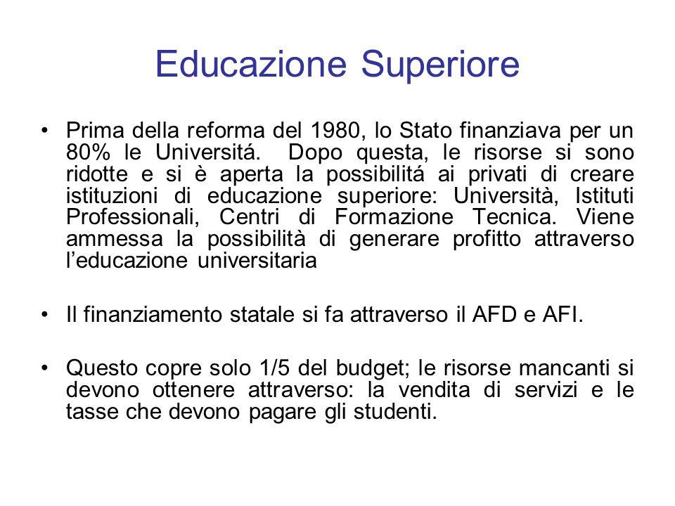 Del finanzamento totale per l'educazione superiore un 16% ha origine statale; l'altro 84% proviene dei privati (quindi, le famiglie).