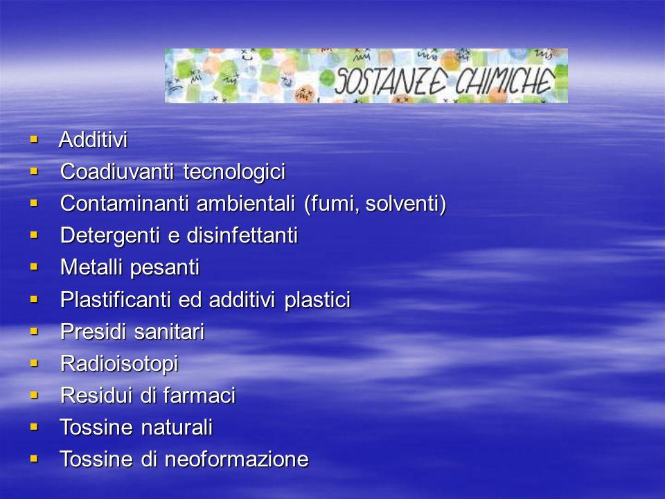  Additivi  Coadiuvanti tecnologici  Contaminanti ambientali (fumi, solventi)  Detergenti e disinfettanti  Metalli pesanti  Plastificanti ed additivi plastici  Presidi sanitari  Radioisotopi  Residui di farmaci  Tossine naturali  Tossine di neoformazione
