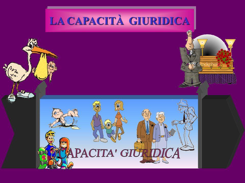 LA CAPACITÀ GIURIDICA