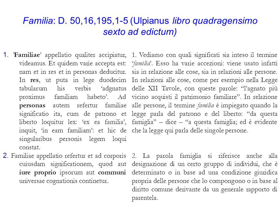 Familia: D. 50,16,195,1-5 (Ulpianus libro quadragensimo sexto ad edictum) 1.