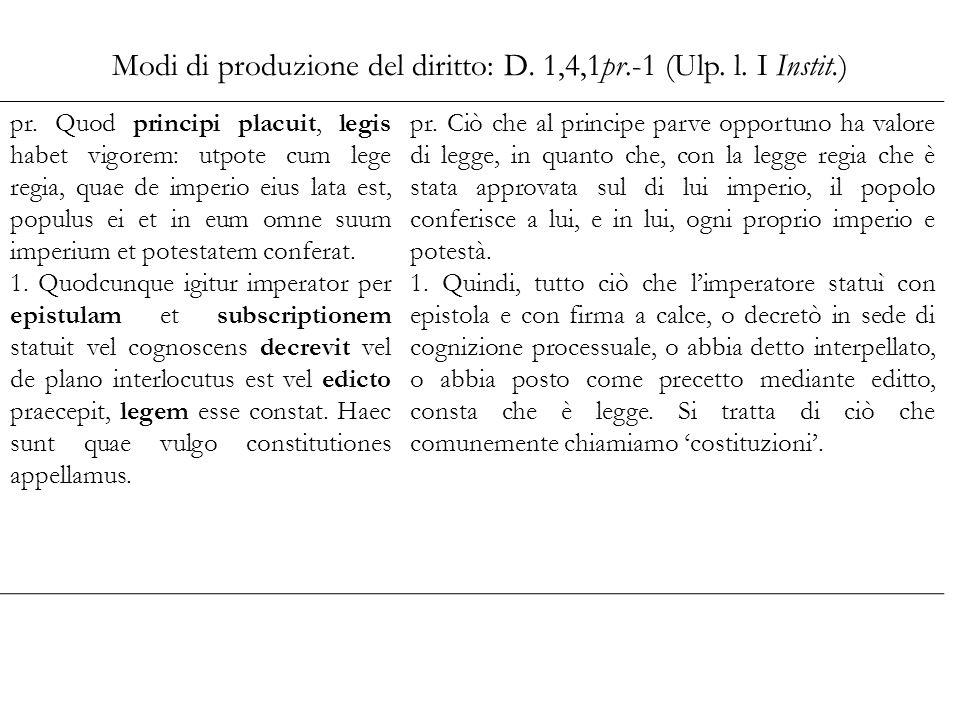 Modi di produzione del diritto: D. 1,4,1pr.-1 (Ulp.