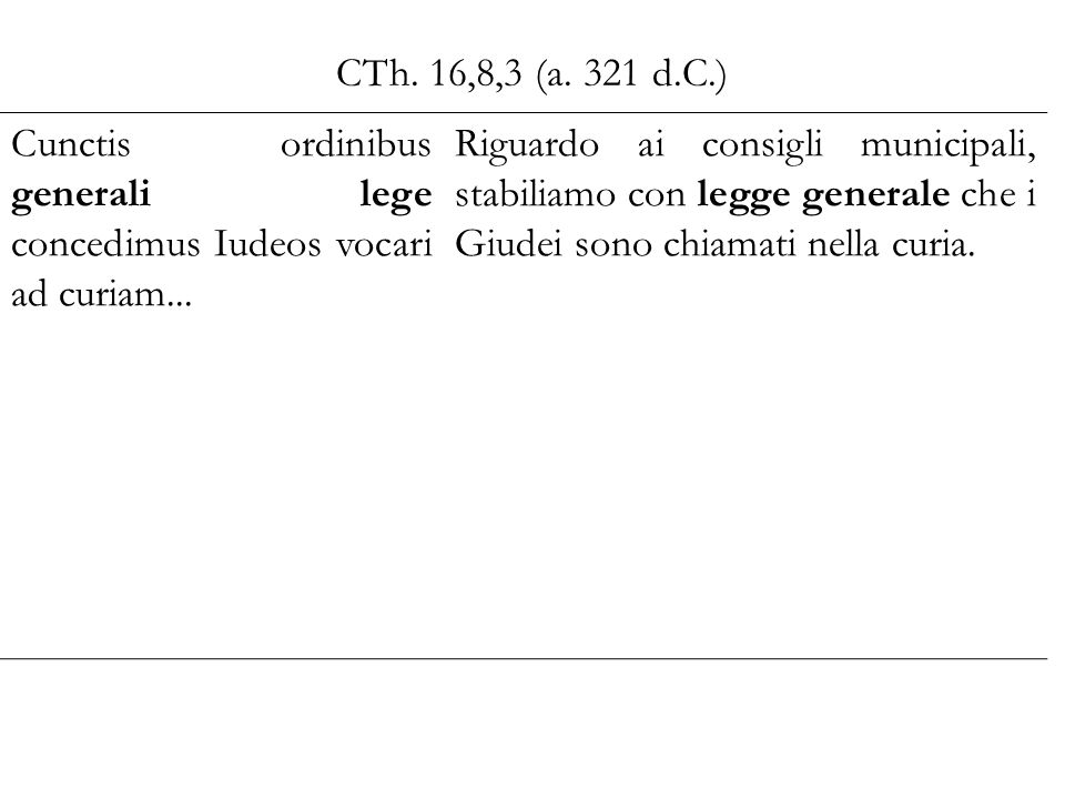 CTh. 16,8,3 (a. 321 d.C.) Cunctis ordinibus generali lege concedimus Iudeos vocari ad curiam...