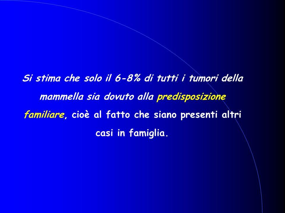 Si stima che solo il 6-8% di tutti i tumori della mammella sia dovuto alla predisposizione familiare, cioè al fatto che siano presenti altri casi in f