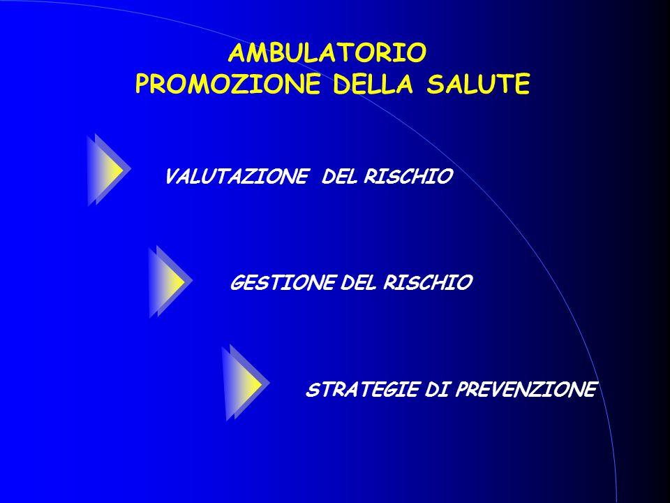 VALUTAZIONE DEL RISCHIO GESTIONE DEL RISCHIO STRATEGIE DI PREVENZIONE AMBULATORIO PROMOZIONE DELLA SALUTE