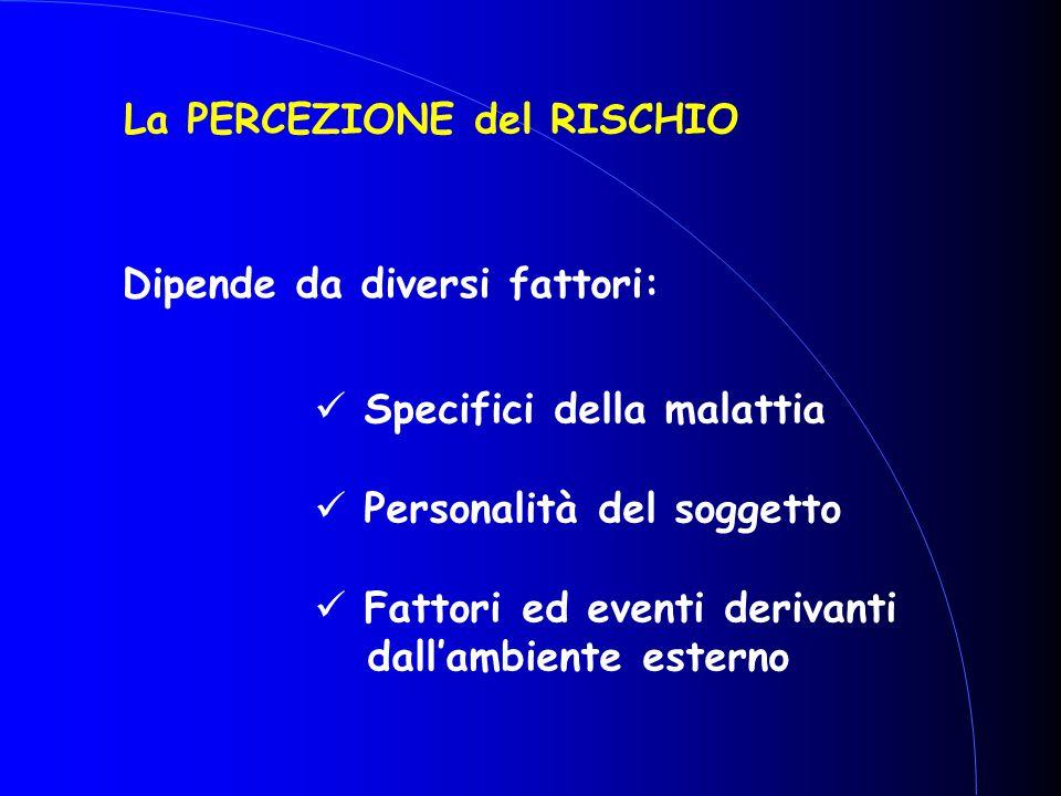 La PERCEZIONE del RISCHIO Dipende da diversi fattori: Specifici della malattia Personalità del soggetto Fattori ed eventi derivanti dall'ambiente este
