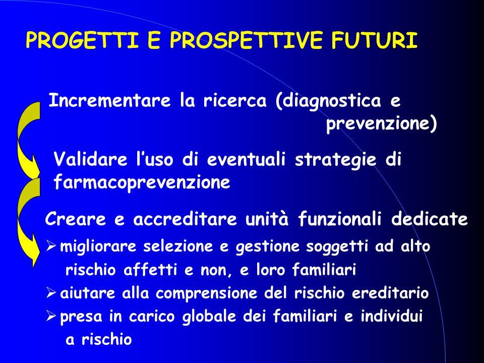 PROGETTI E PROSPETTIVE FUTURI Incrementare la ricerca (diagnostica e prevenzione) Validare l'uso di eventuali strategie di farmacoprevenzione Creare e