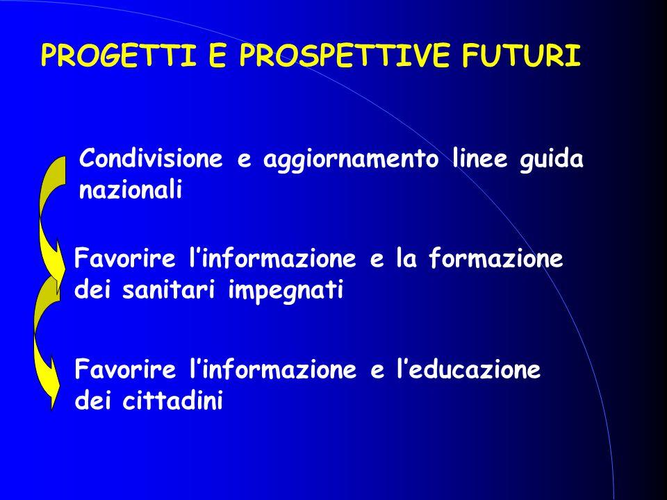 Favorire l'informazione e l'educazione dei cittadini PROGETTI E PROSPETTIVE FUTURI Favorire l'informazione e la formazione dei sanitari impegnati Cond