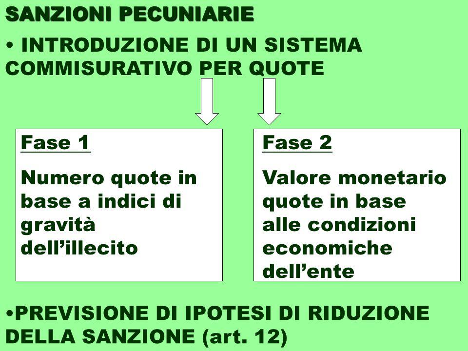 SANZIONI PECUNIARIE INTRODUZIONE DI UN SISTEMA COMMISURATIVO PER QUOTE Fase 1 Numero quote in base a indici di gravità dell'illecito Fase 2 Valore monetario quote in base alle condizioni economiche dell'ente PREVISIONE DI IPOTESI DI RIDUZIONE DELLA SANZIONE (art.