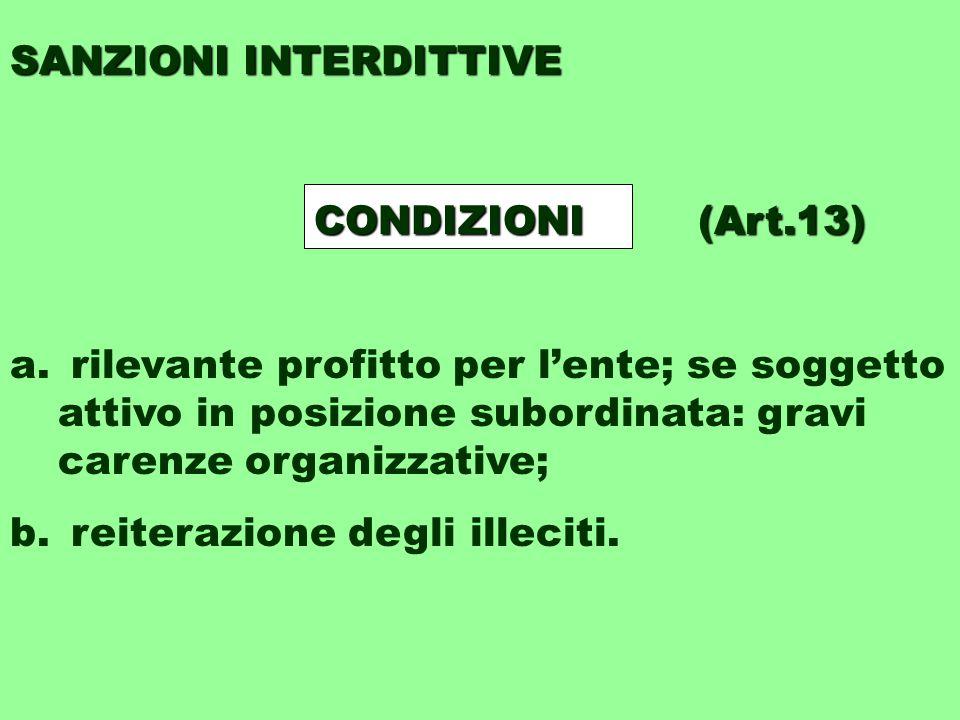 SANZIONI INTERDITTIVE CONDIZIONI(Art.13) a.