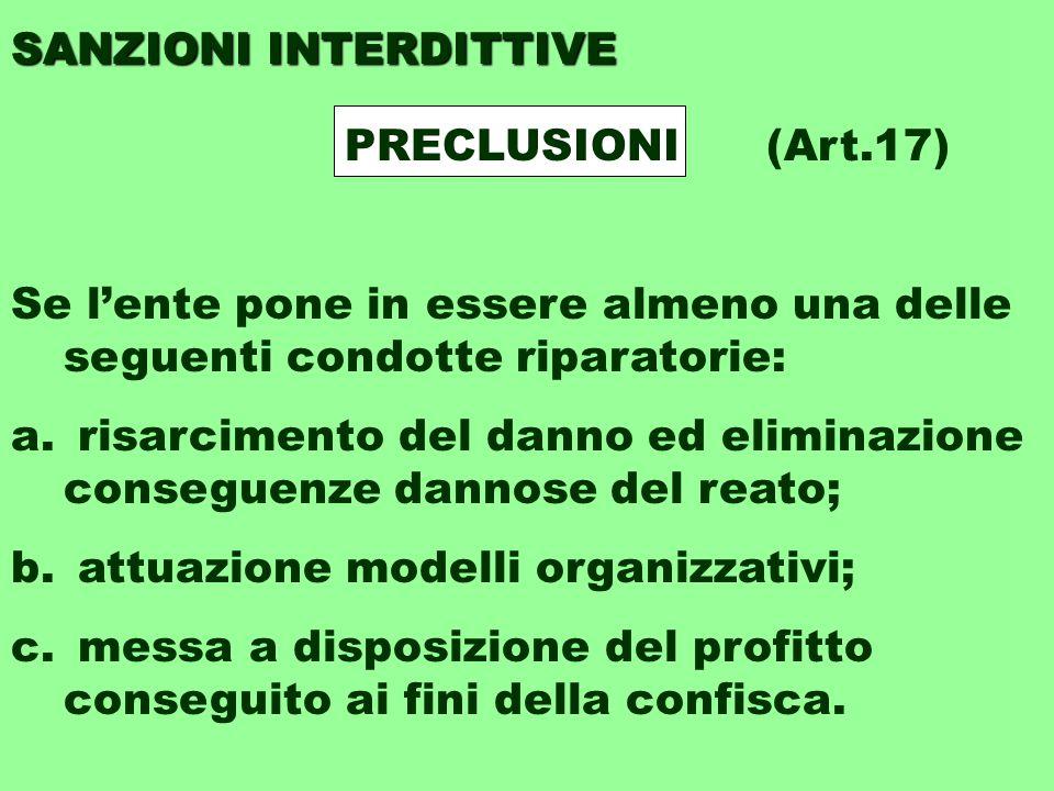 PRECLUSIONI(Art.17) Se l'ente pone in essere almeno una delle seguenti condotte riparatorie: a.