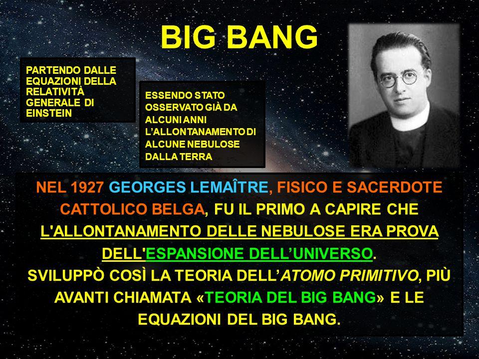 BIG BANG NEL 1927 GEORGES LEMAÎTRE, FISICO E SACERDOTE CATTOLICO BELGA, FU IL PRIMO A CAPIRE CHE L'ALLONTANAMENTO DELLE NEBULOSE ERA PROVA DELL'ESPANS