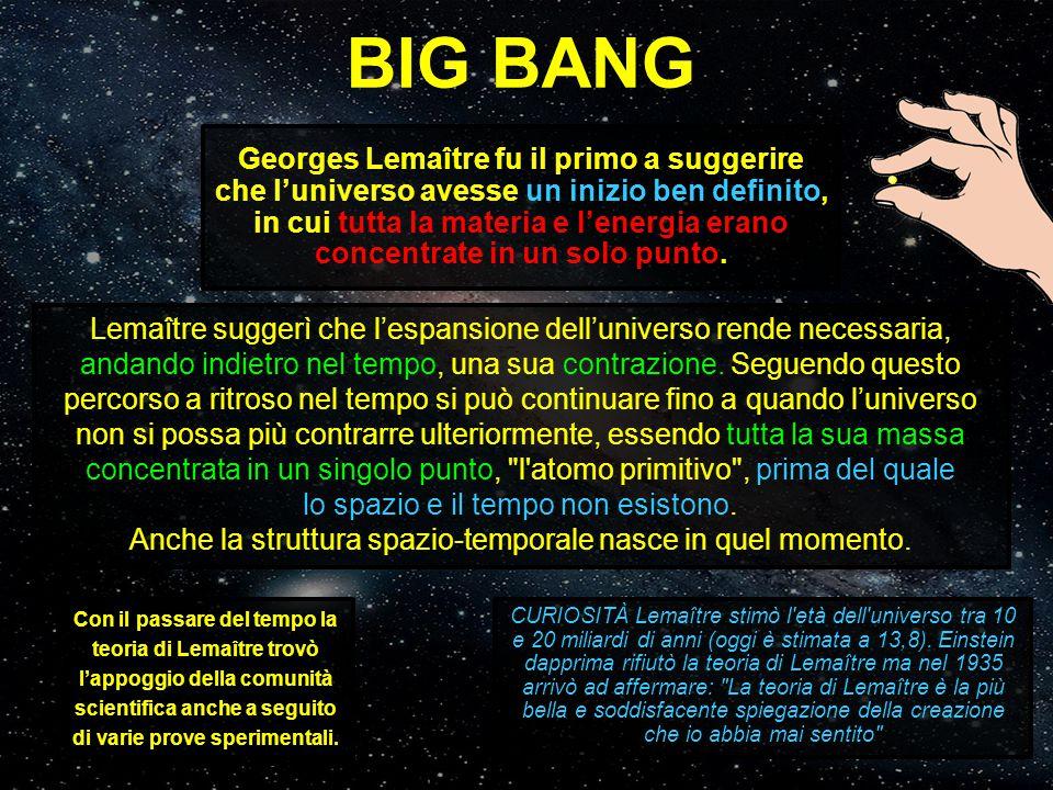 BIG BANG Georges Lemaître fu il primo a suggerire che l'universo avesse un inizio ben definito, in cui tutta la materia e l'energia erano concentrate