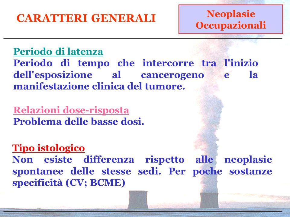 Tipo istologico Non esiste differenza rispetto alle neoplasie spontanee delle stesse sedi.