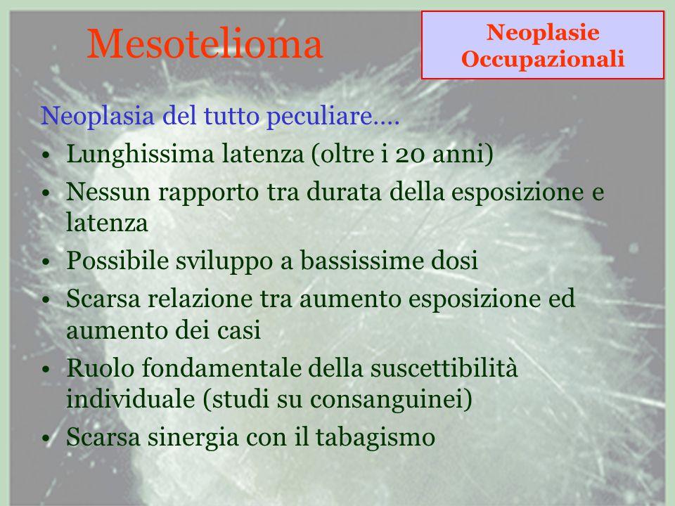Mesotelioma Neoplasia del tutto peculiare….