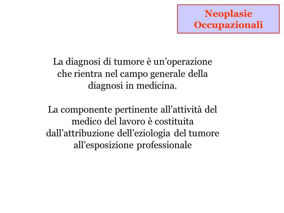 La diagnosi di tumore è un'operazione che rientra nel campo generale della diagnosi in medicina.