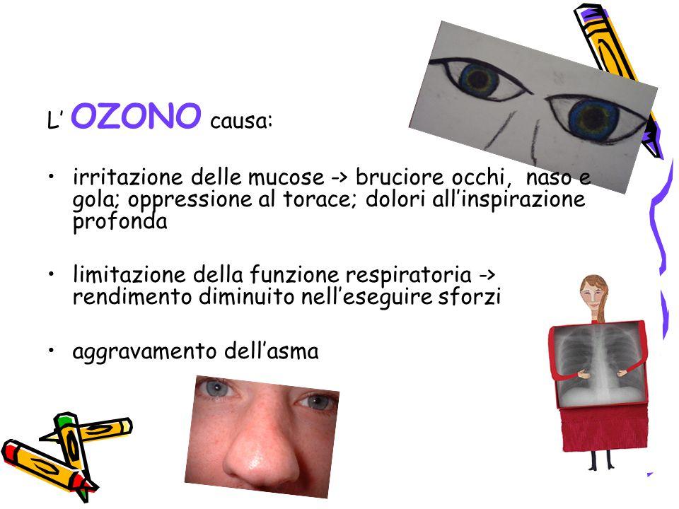 L' OZONO causa: irritazione delle mucose -> bruciore occhi, naso e gola; oppressione al torace; dolori all'inspirazione profonda limitazione della funzione respiratoria -> rendimento diminuito nell'eseguire sforzi aggravamento dell'asma