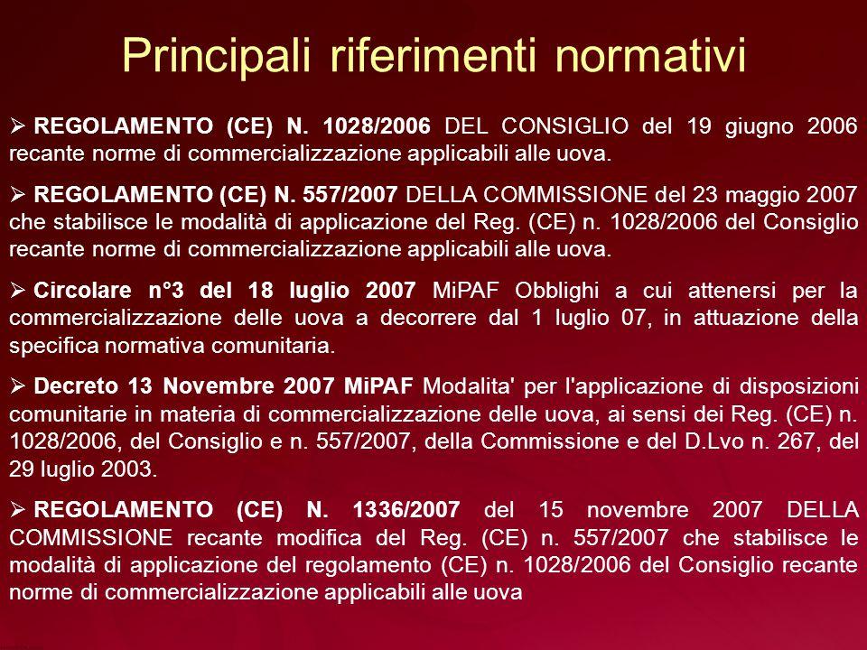 Pollame L'indicazione ALLEVATO IN ITALIA può essere utilizzata solo se: L'animale ha trascorso almeno l'ultimo mese in Italia; L'animale viene macellato sotto 1 mese di età ed ha trascorso,l'intero periodo di ingrasso in Italia.